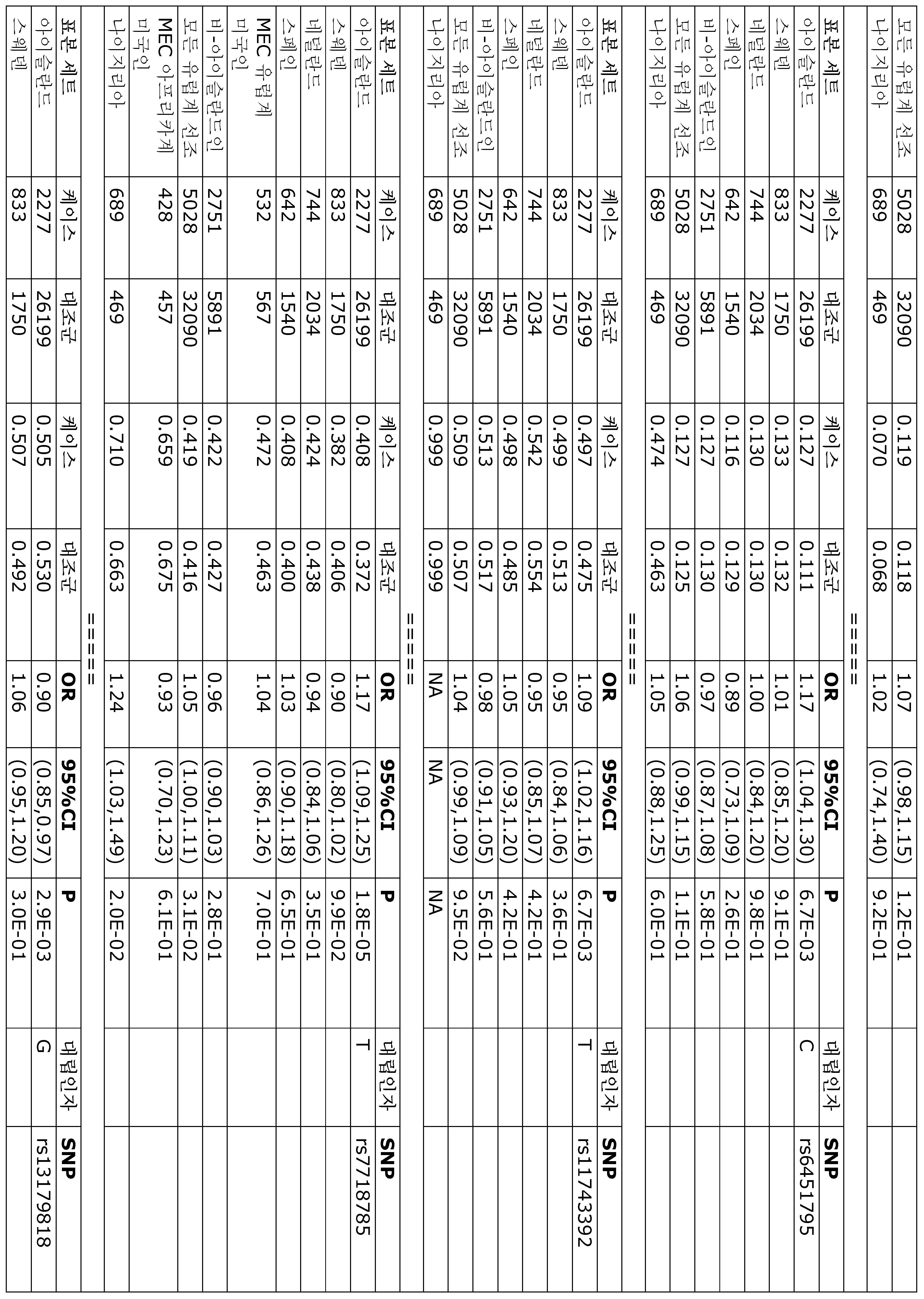 Figure 112009078431185-PCT00033