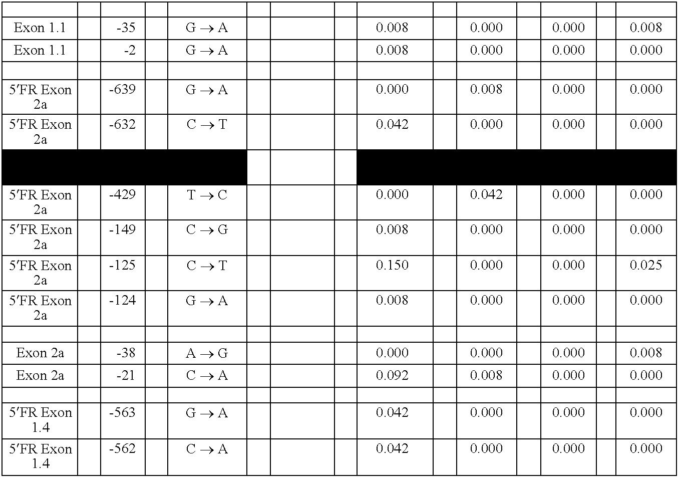 Figure US07485711-20090203-C00002
