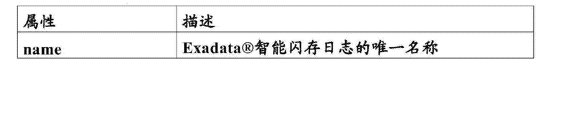 Figure CN103443773BD00221
