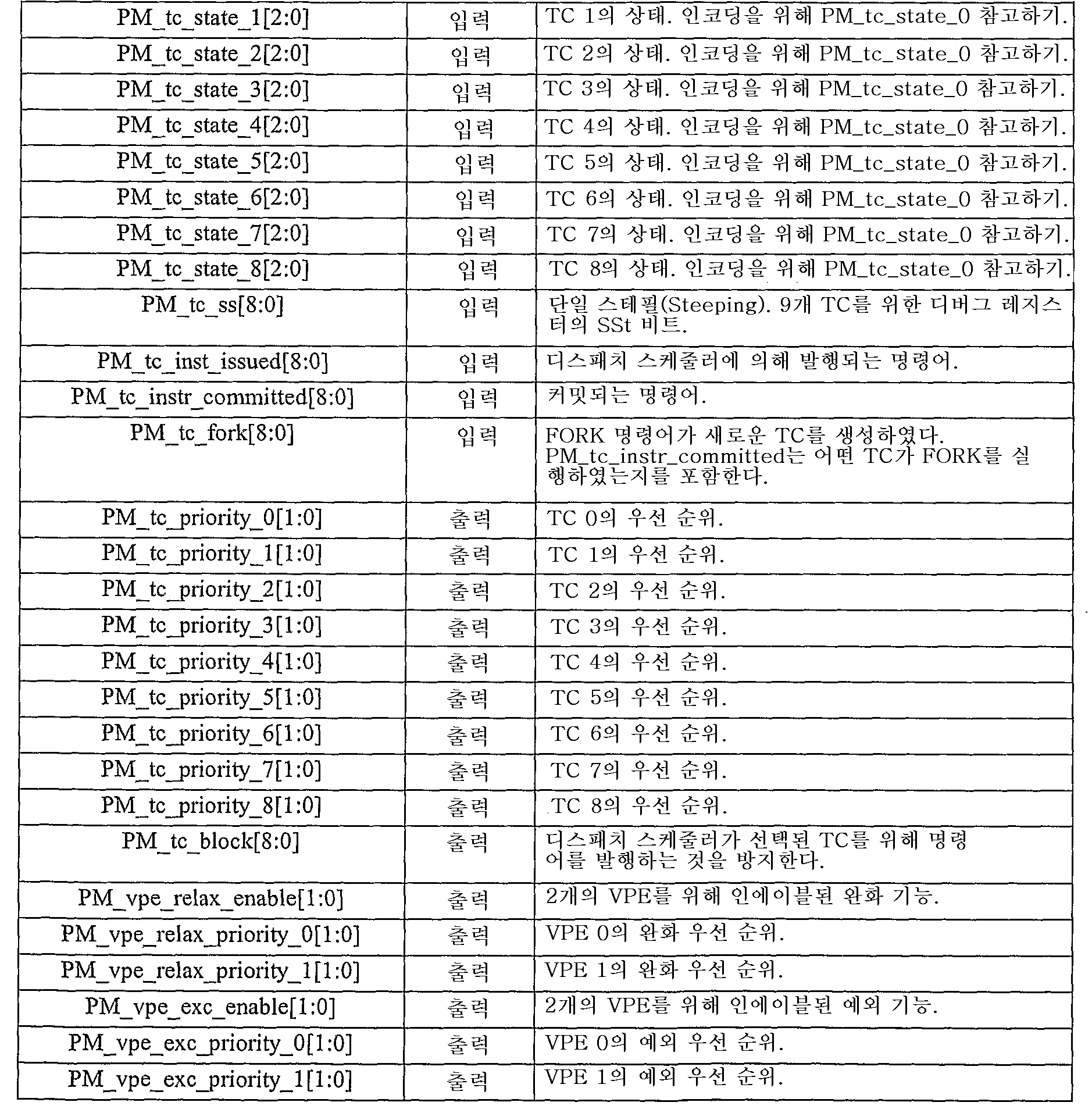 Figure 112007081402073-pct00003