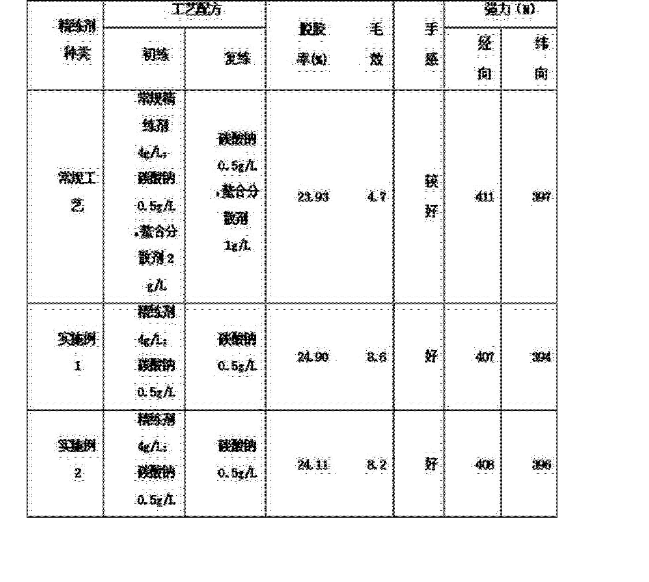 Figure CN102220693BD00061