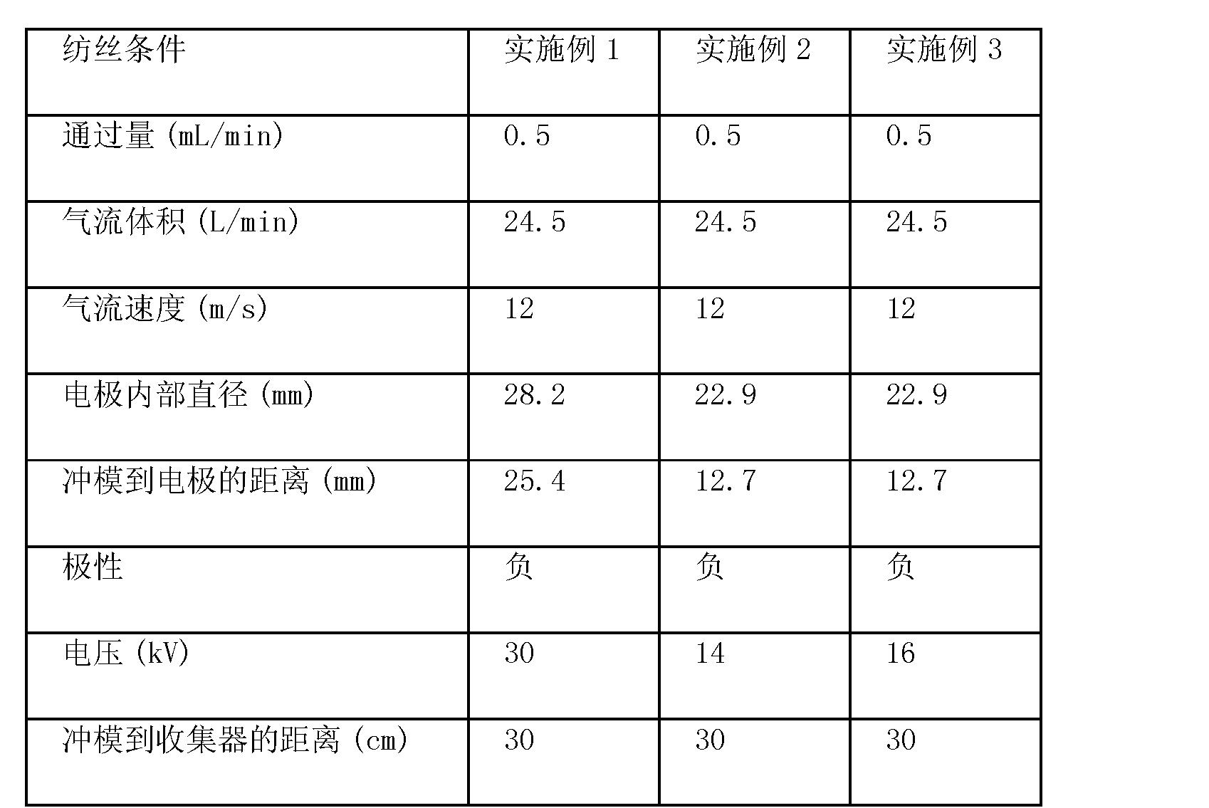 Figure CN101142345BD00081