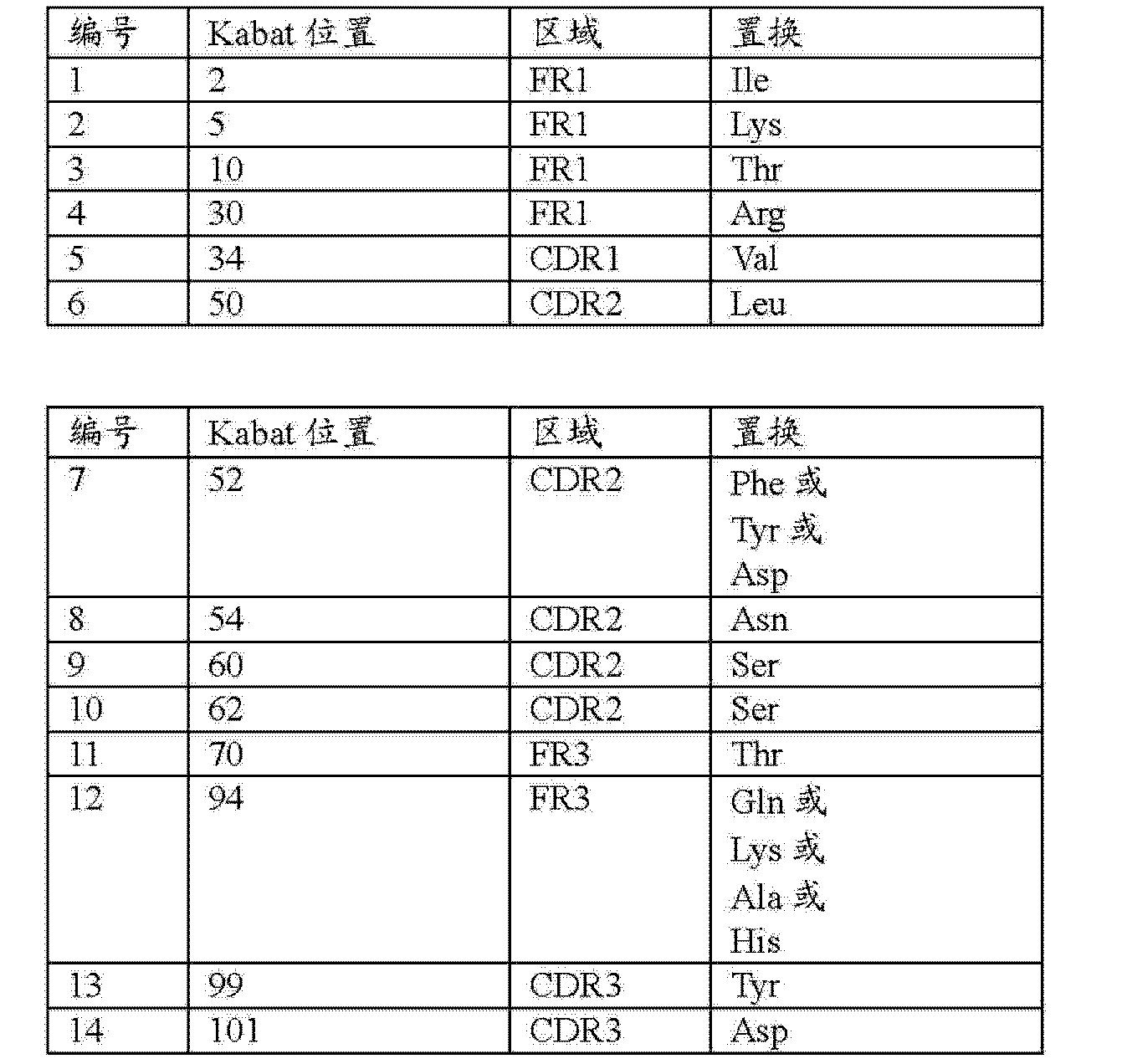 Figure CN103154025BD00521