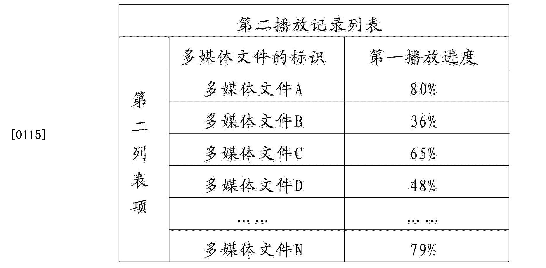 Figure CN103607461AD00141