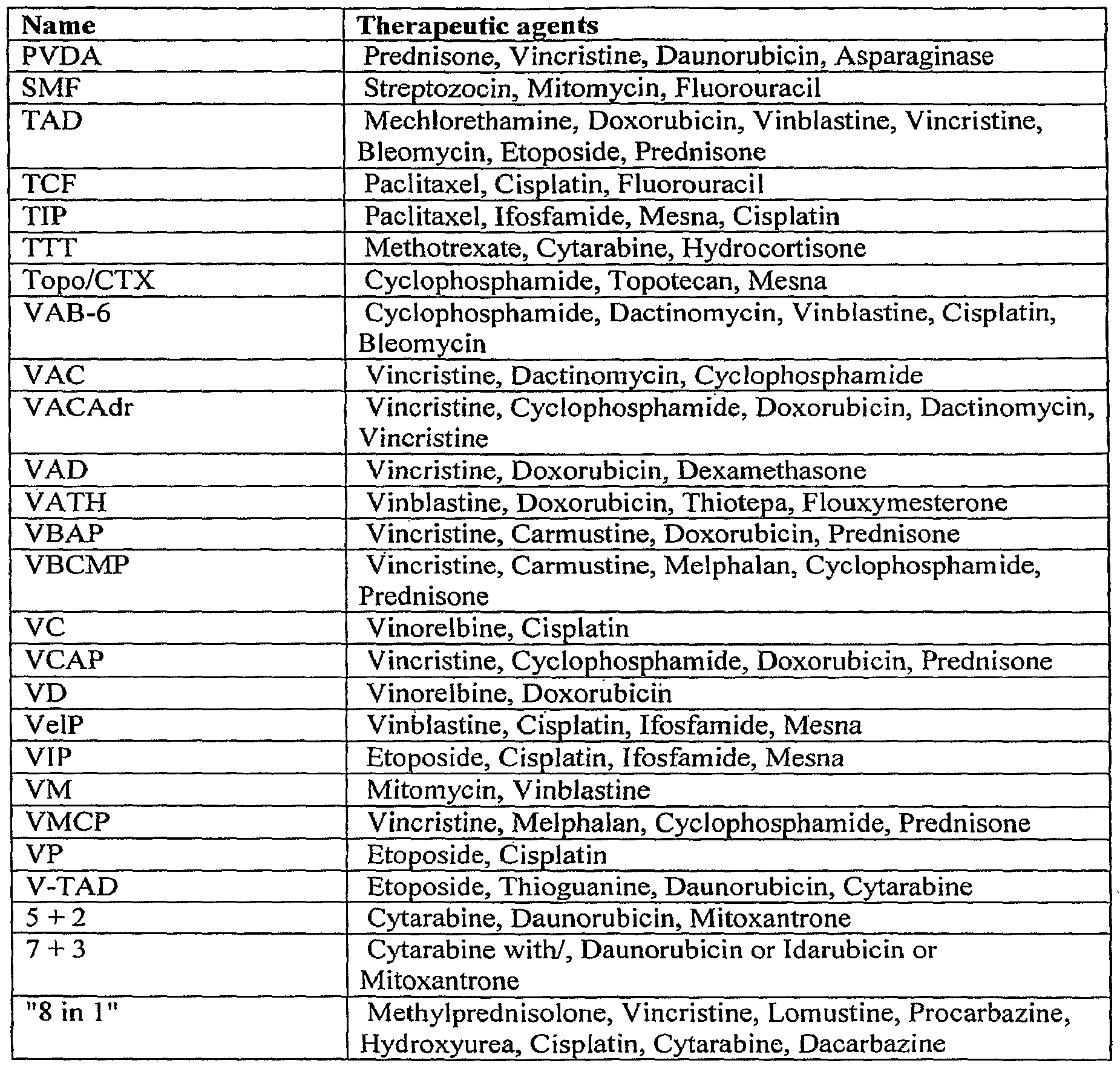 WO2007102861A2 - Modulators of cdc2-like kinases (clks) and methods