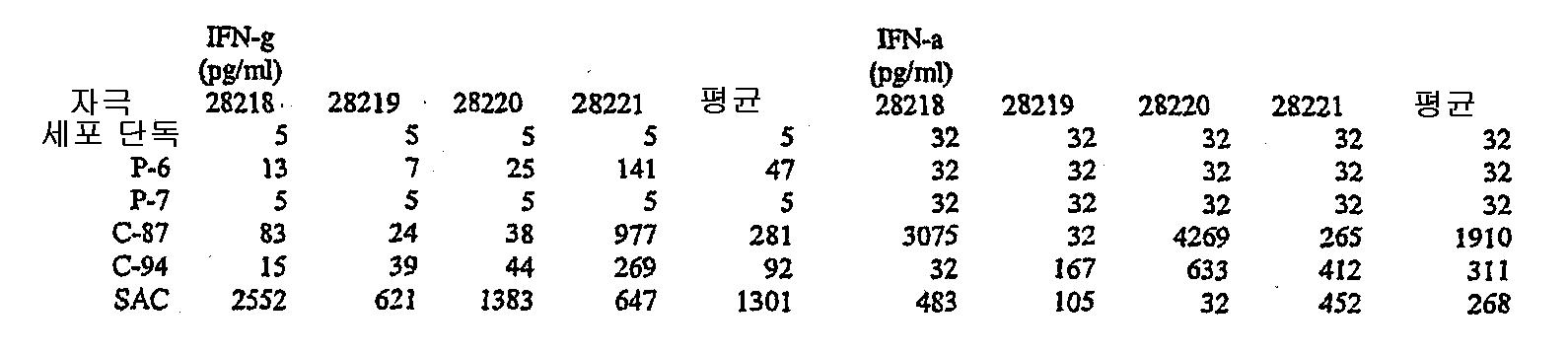 Figure 112004000355191-pct00107