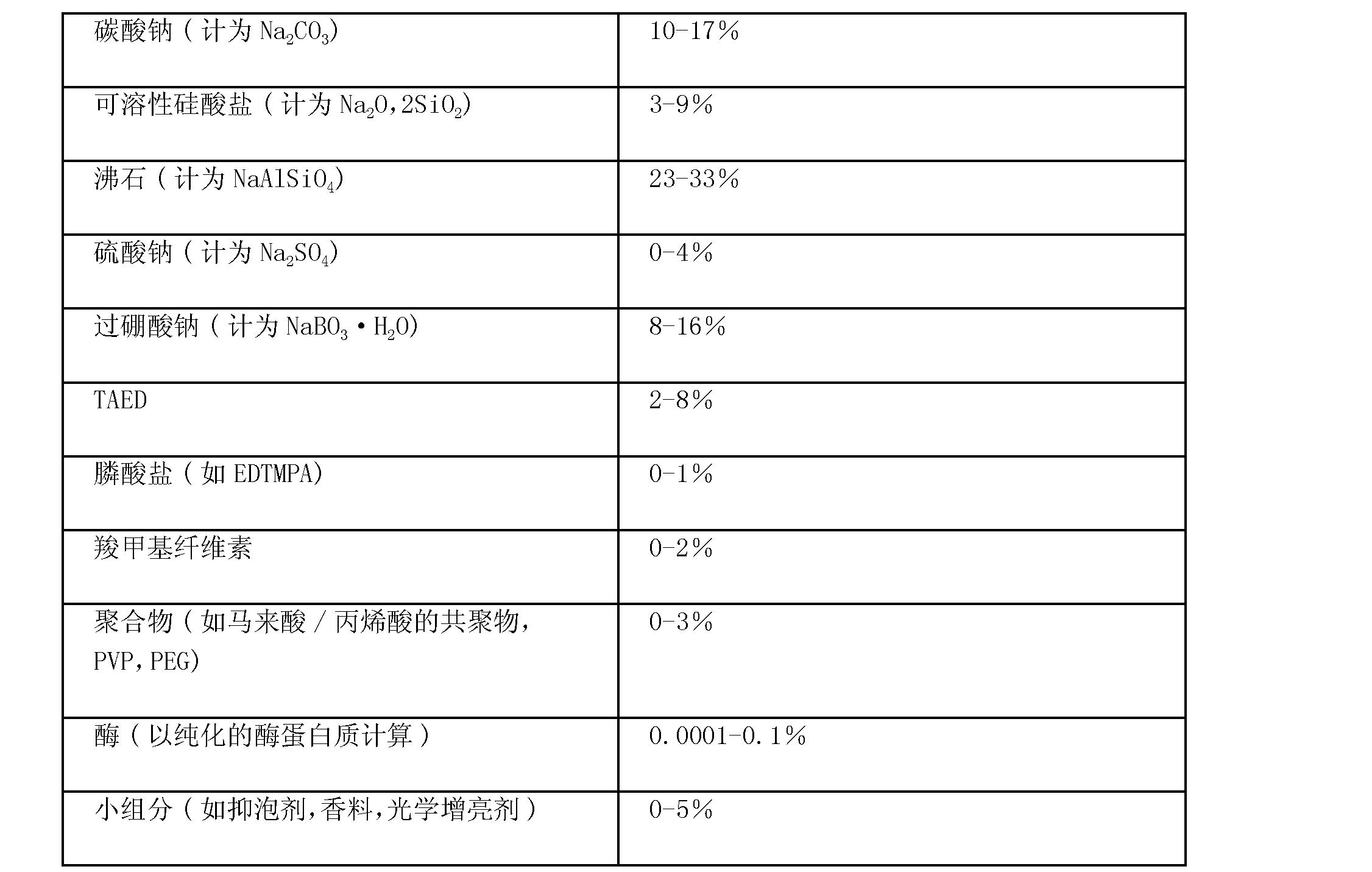 Figure CN102146362AD00371
