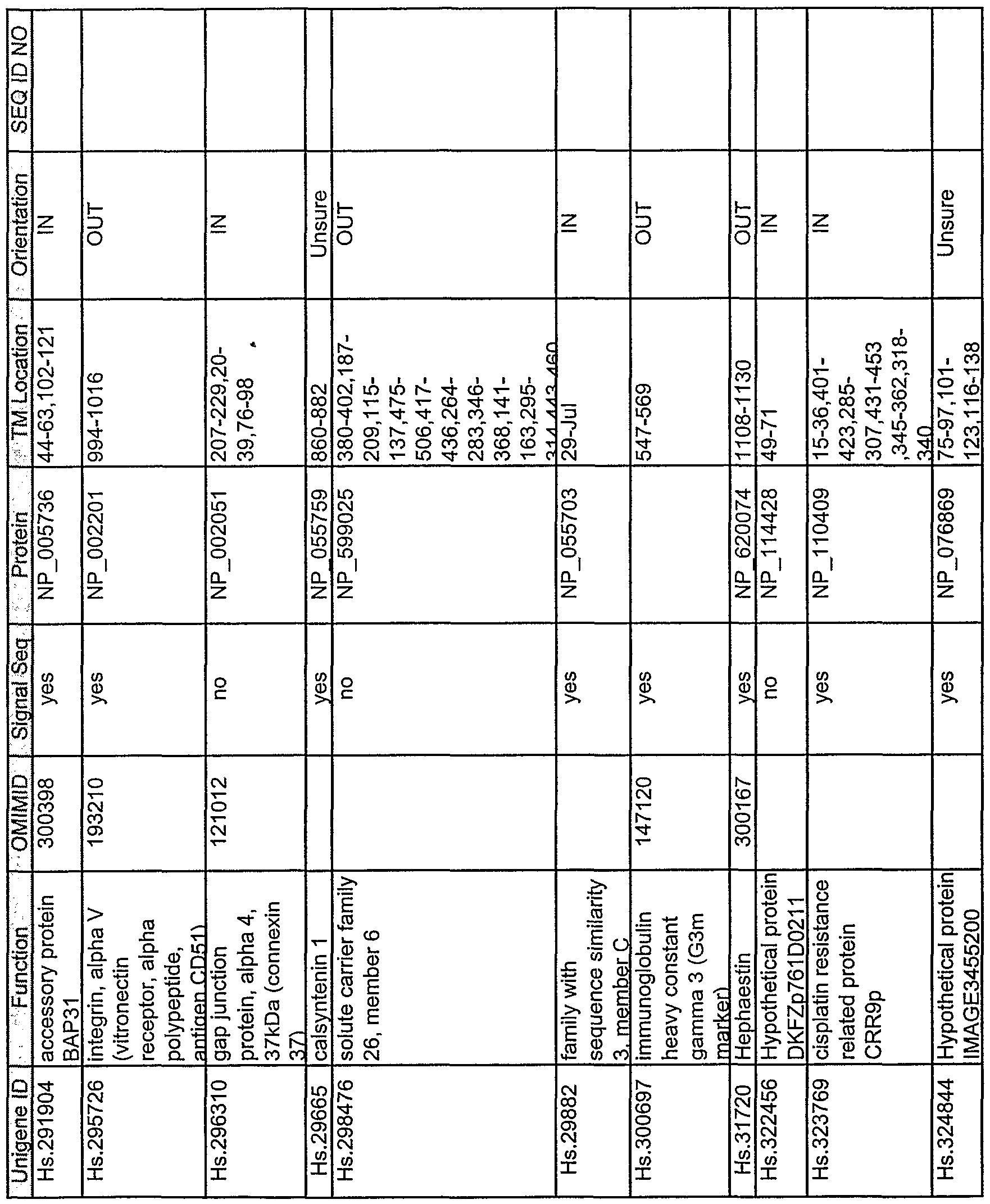 Figure imgf000055_0002