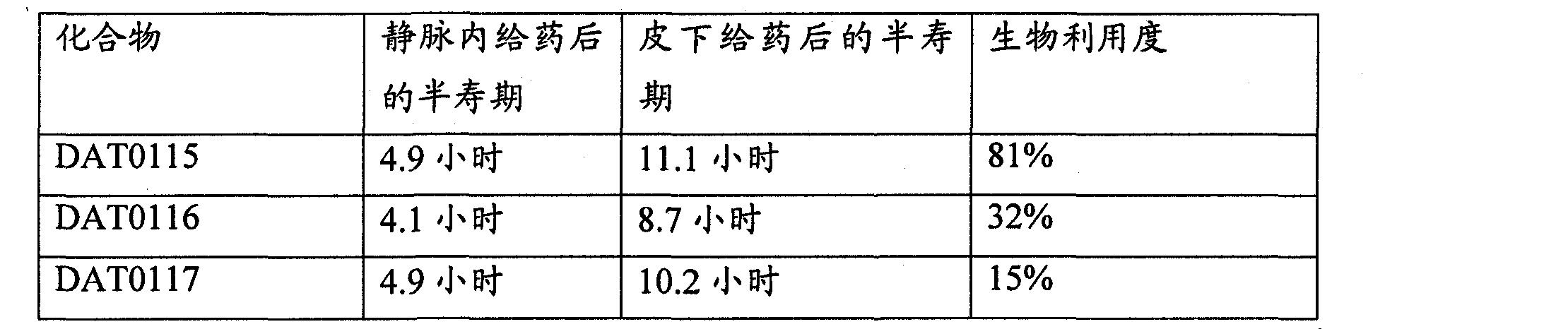 Figure CN102046207BD00252