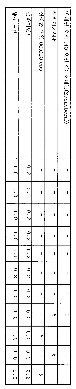 Figure 112009037223651-PCT00006