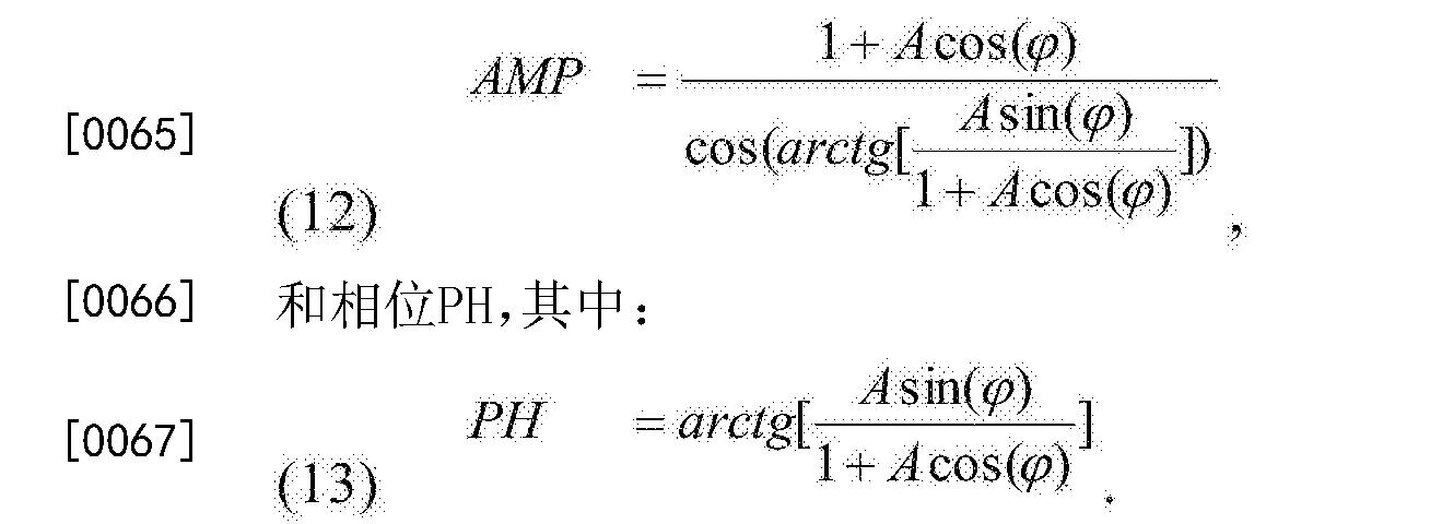 Figure CN107070521AD00081