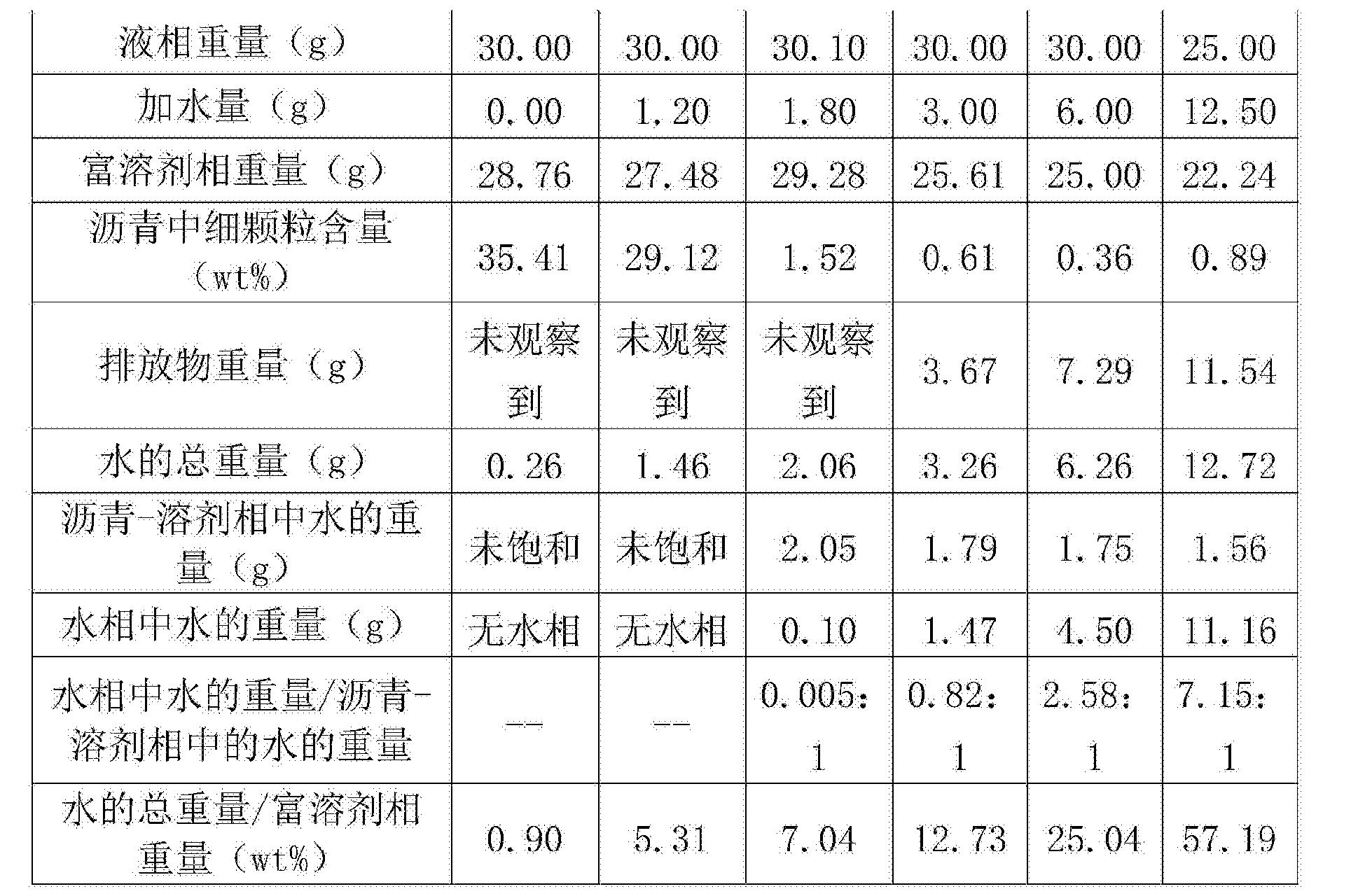 Figure CN106893605AD00111
