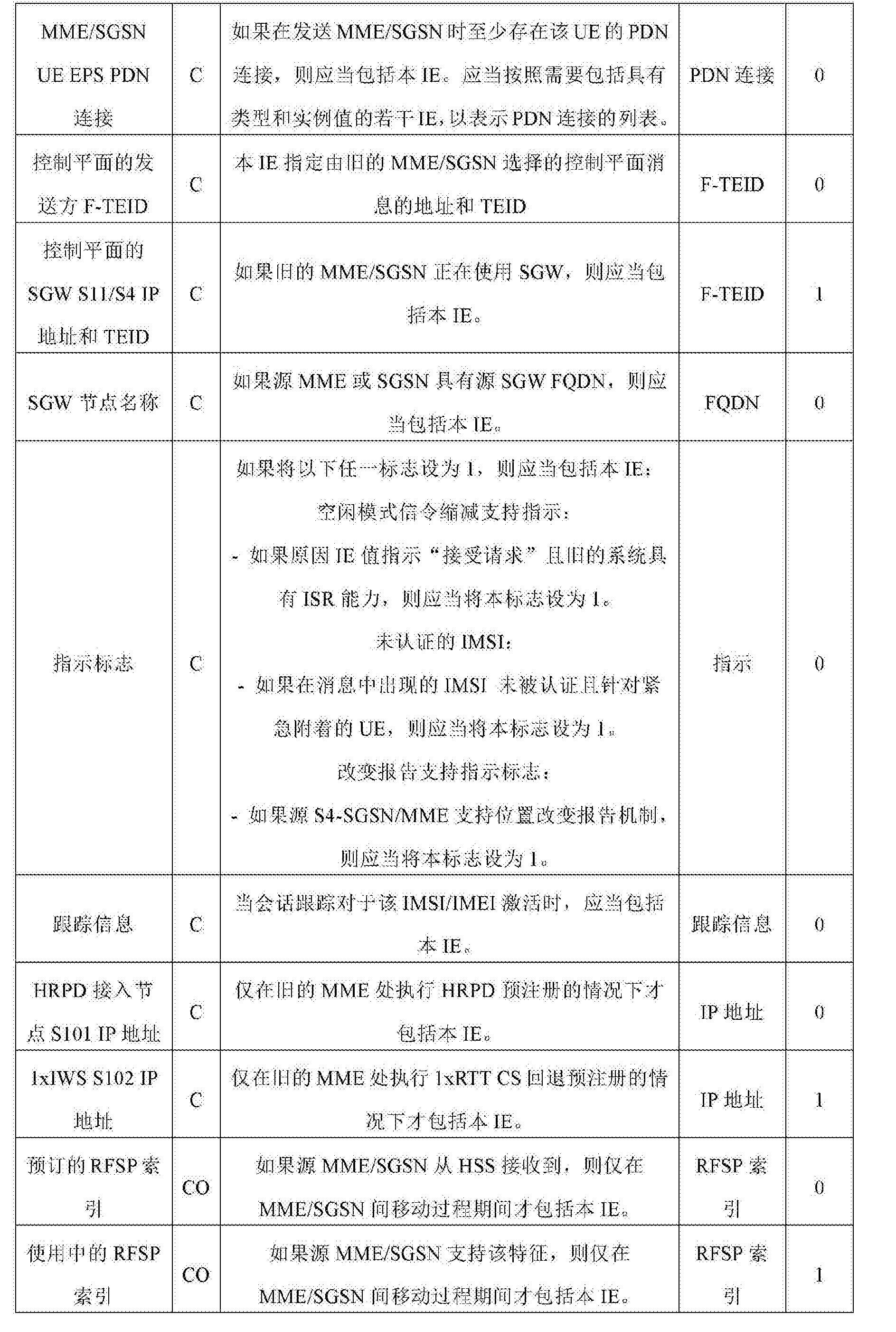 Figure CN103229546BD00741