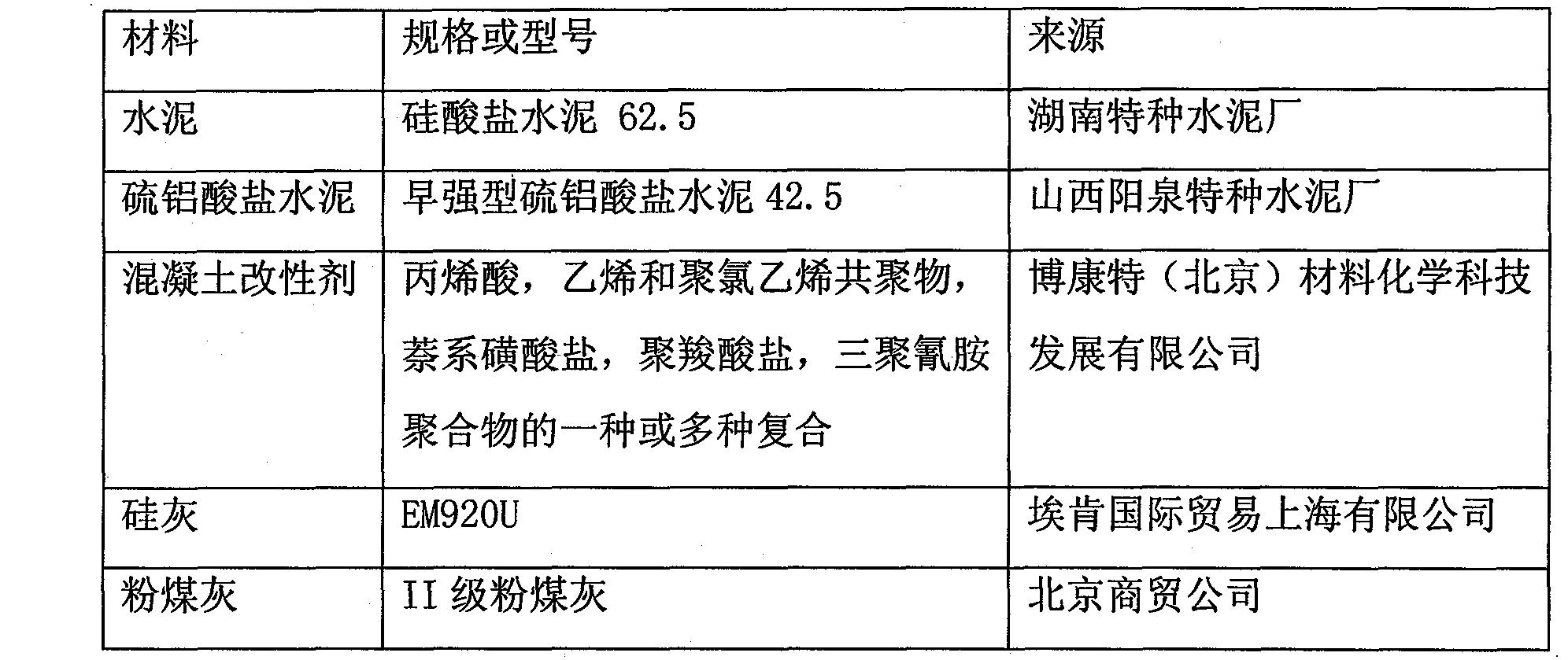 Figure CN104370510BD00051