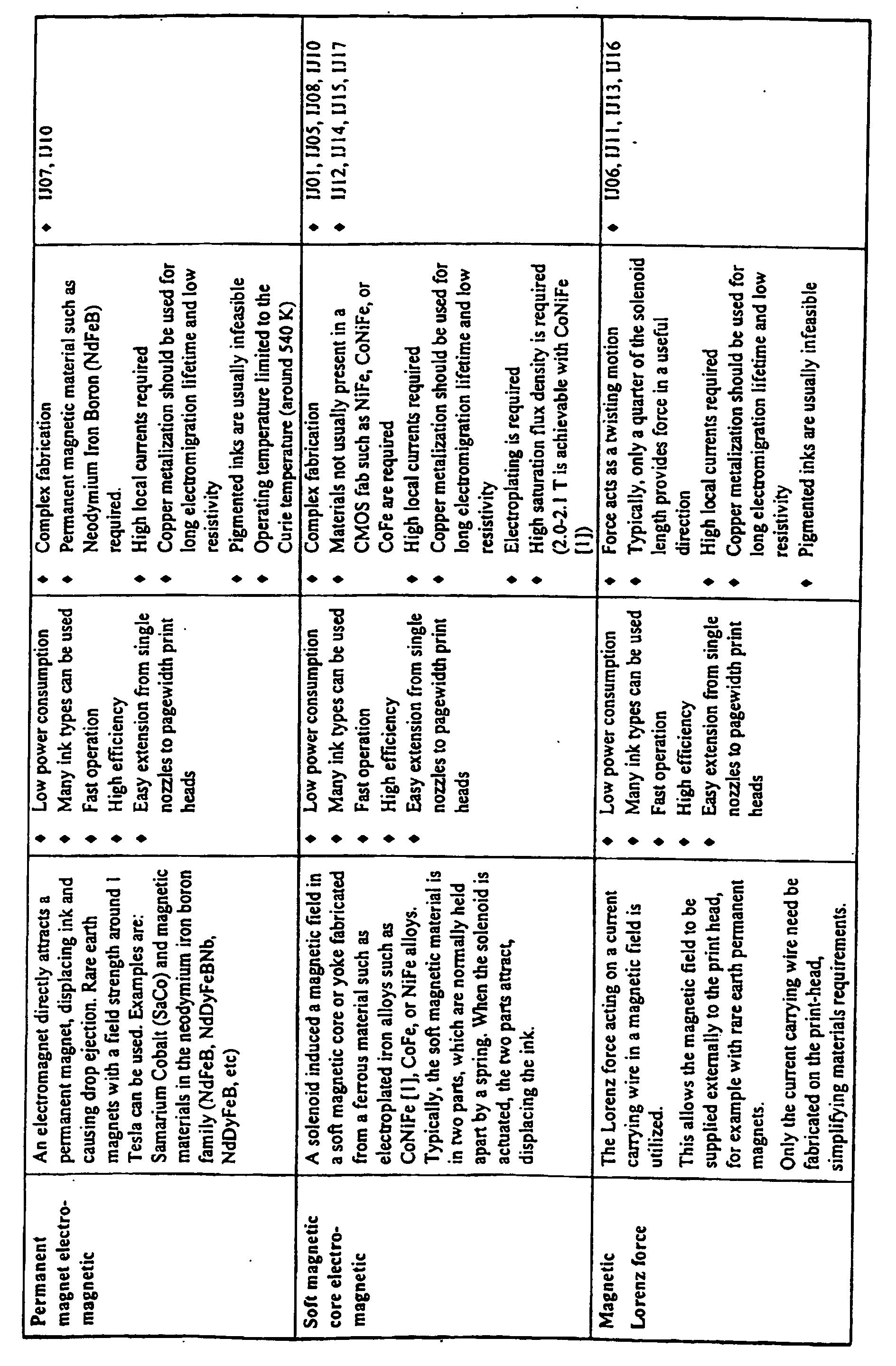 Figure 00920001