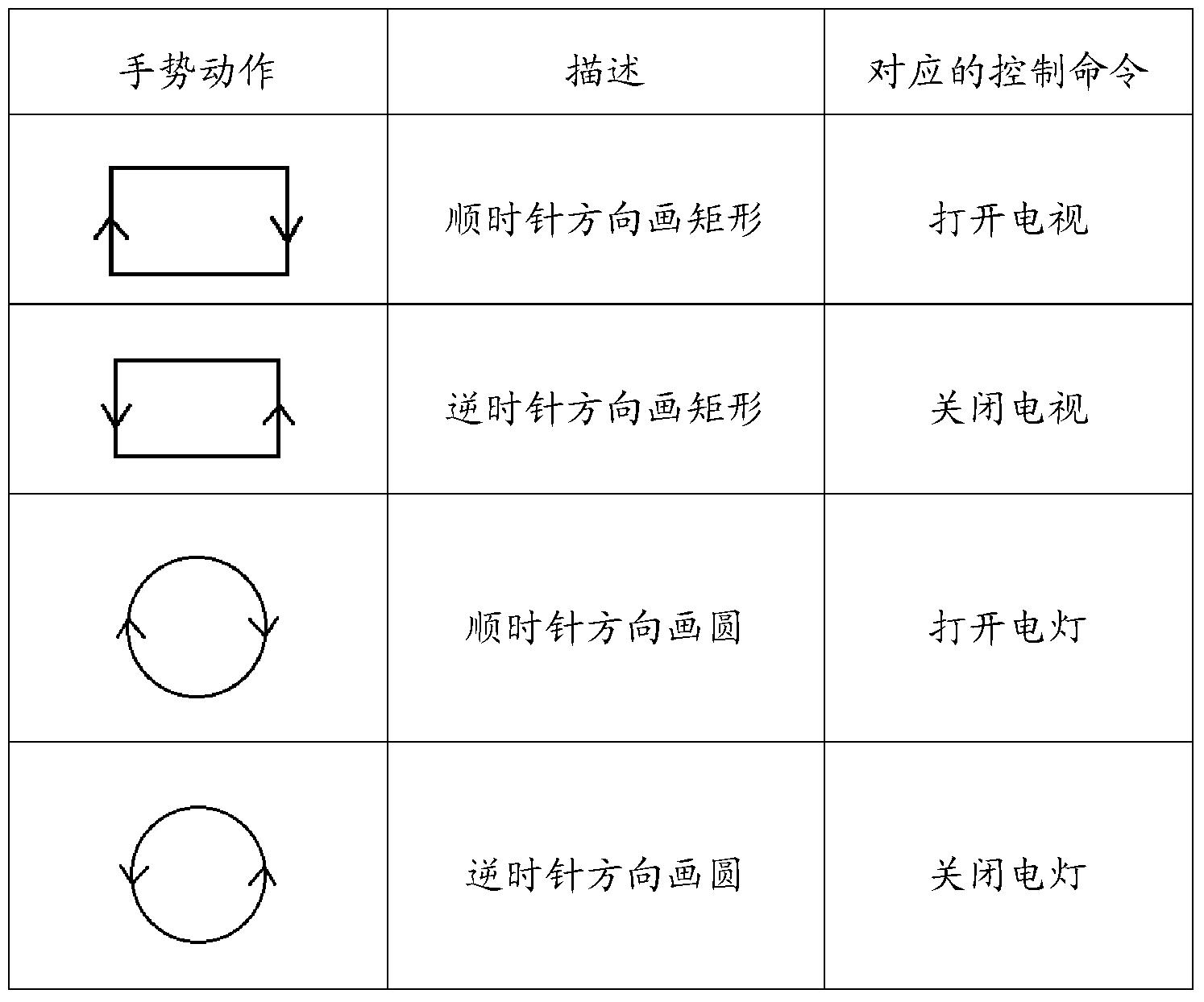 Figure PCTCN2016098082-appb-000001