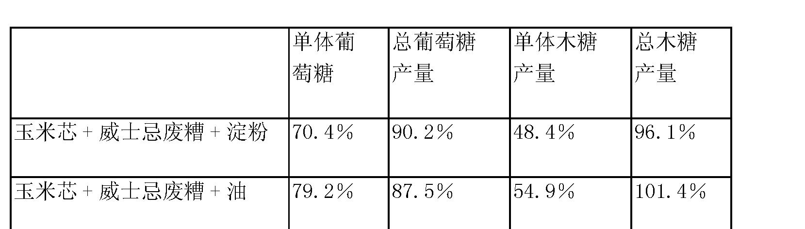 Figure CN101155928BD00191