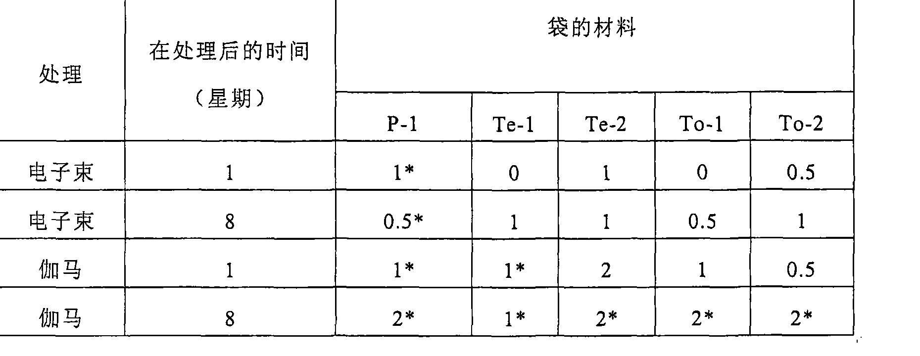 Figure CN101370528BD00152