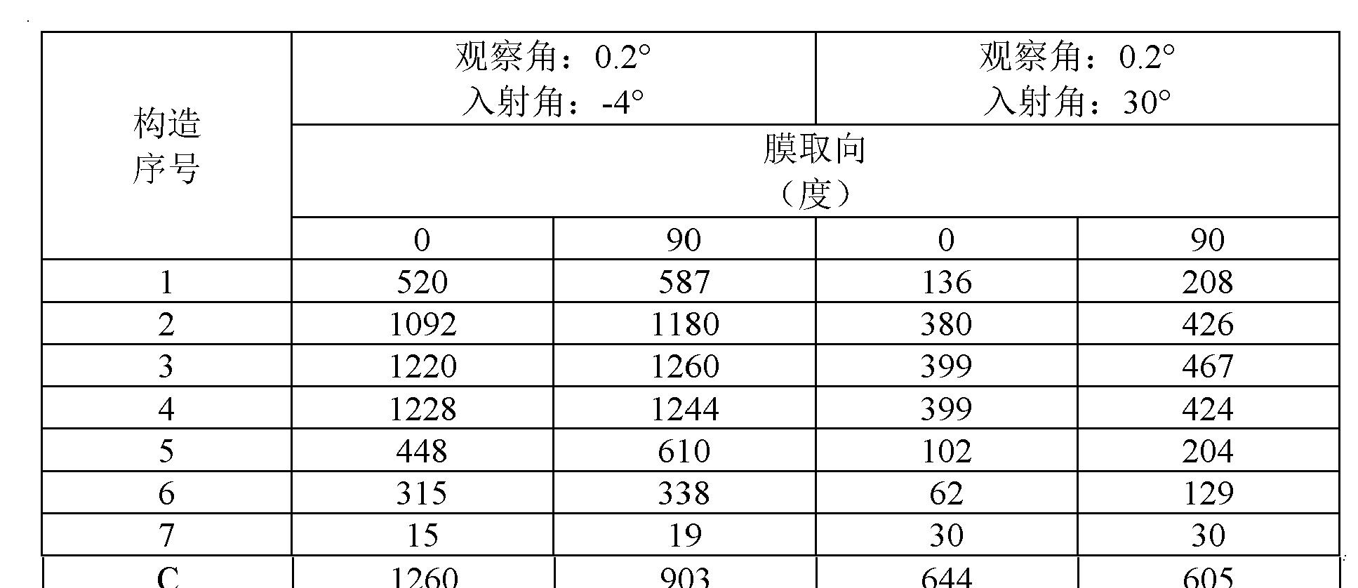 Figure CN102427935AD00211