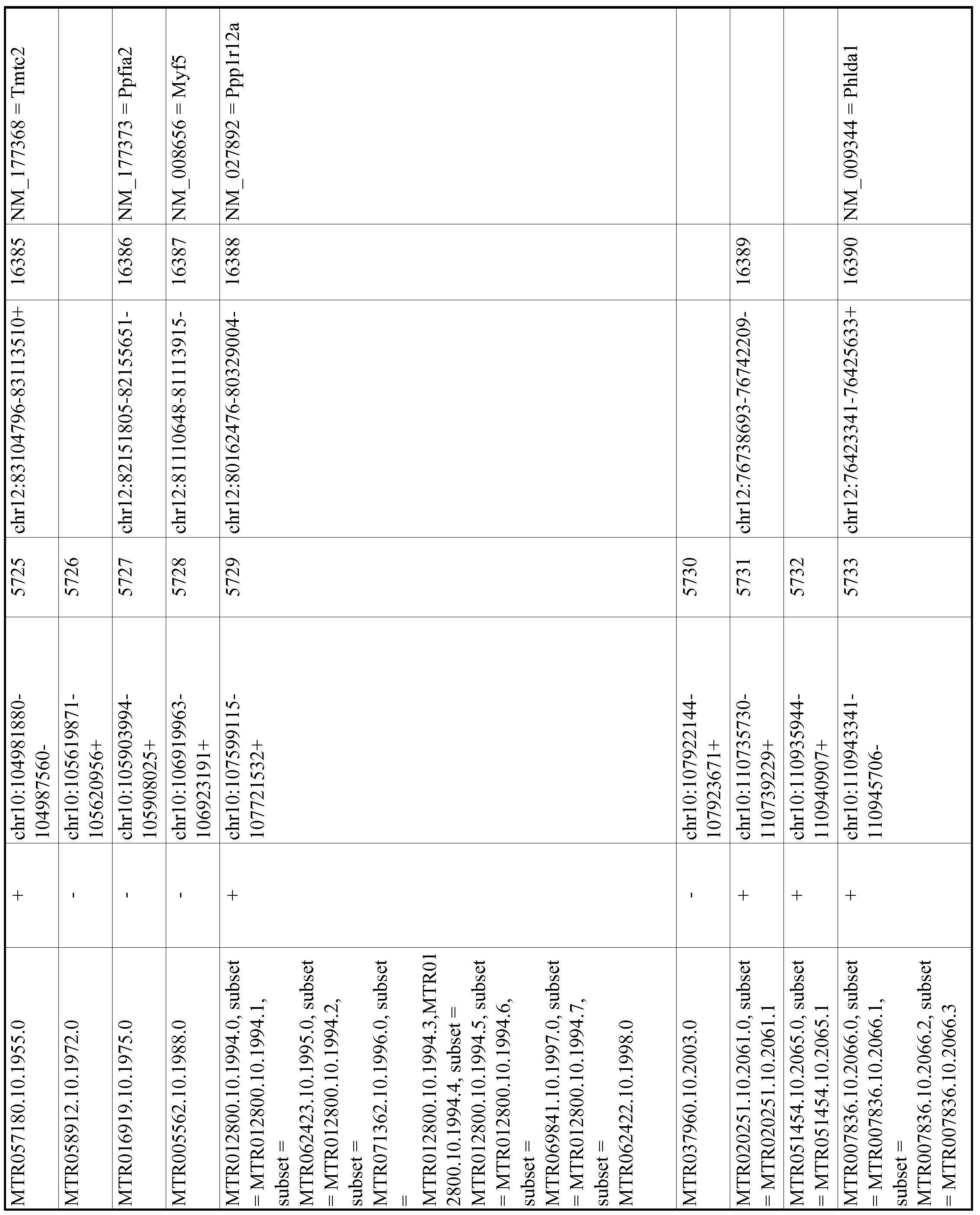 Figure imgf001033_0001