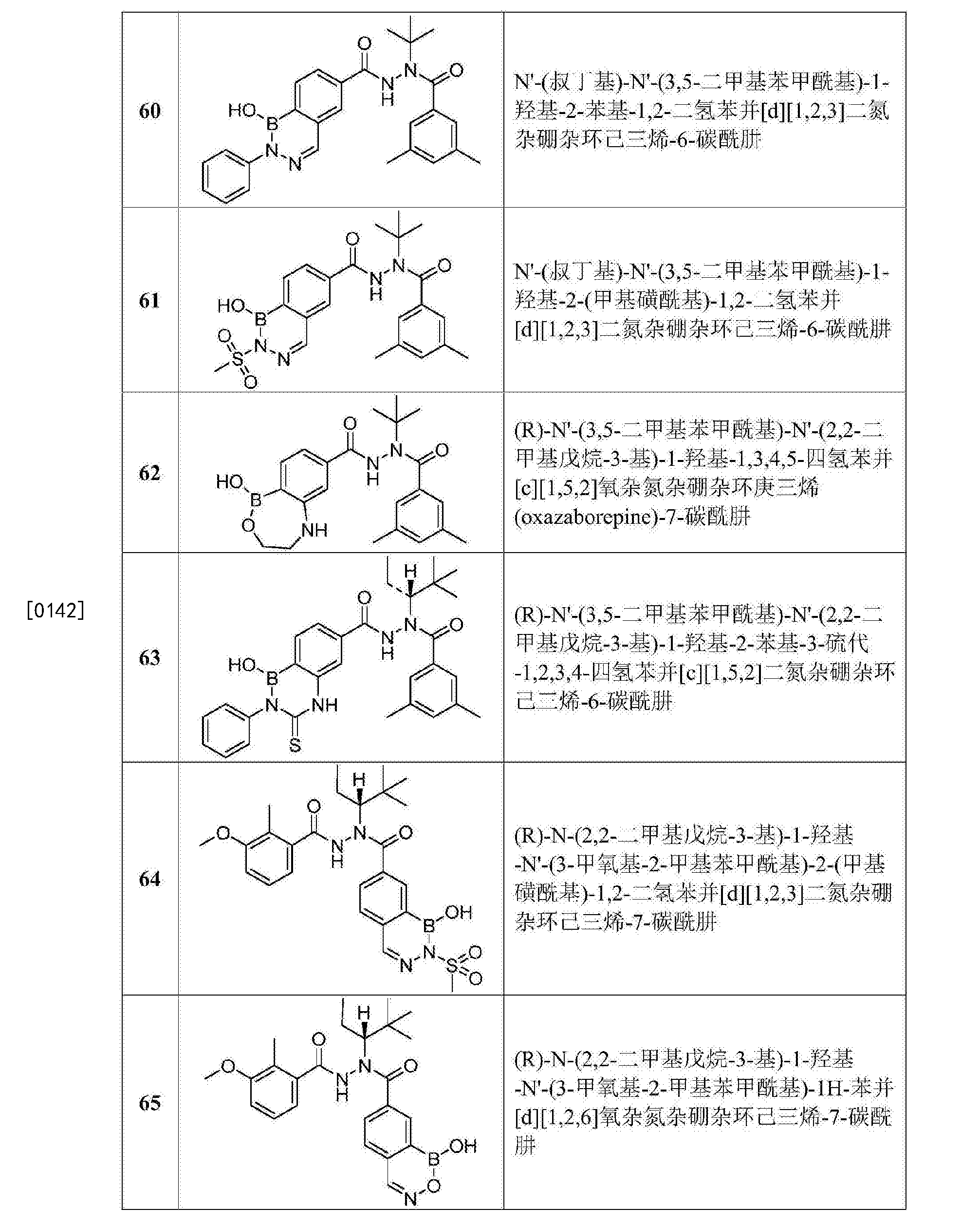 CN107406373A - Boron-containing diacylhydrazine compounds
