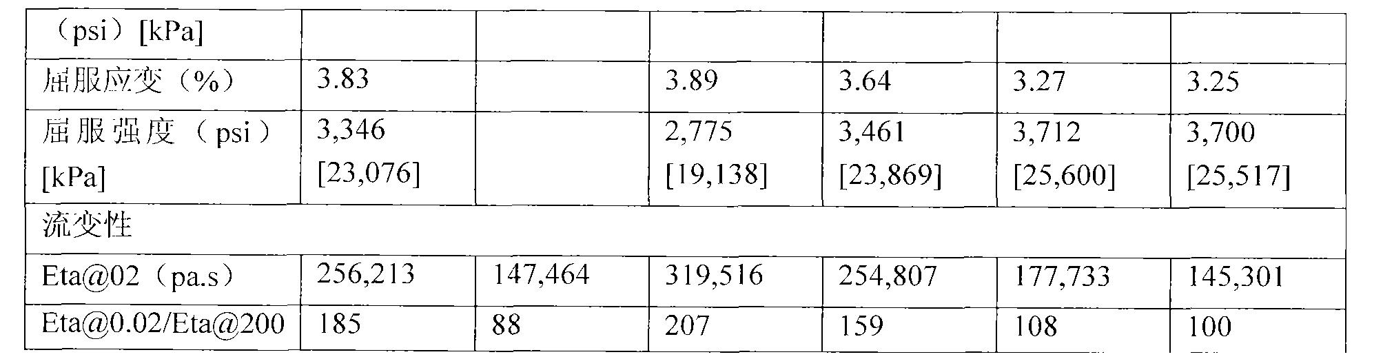 Figure CN101443405BD00261