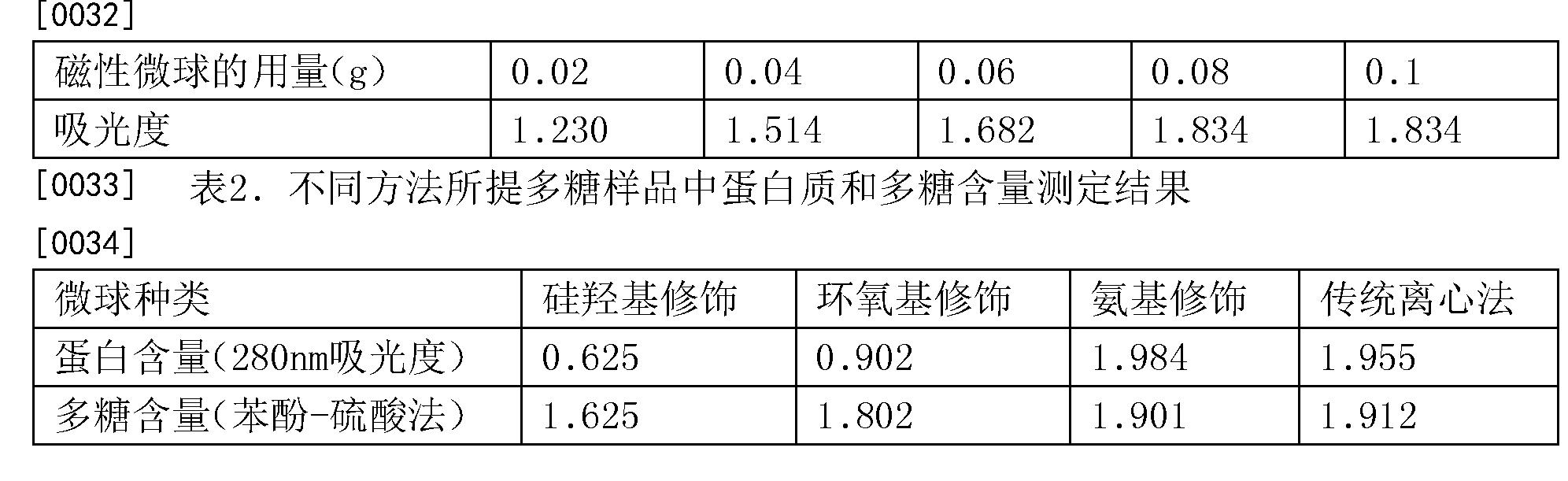 Figure CN104177509BD00061