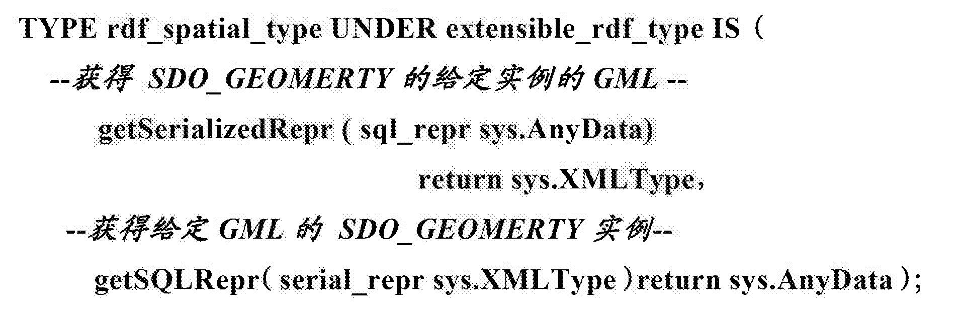 Figure CN103299303BD00172