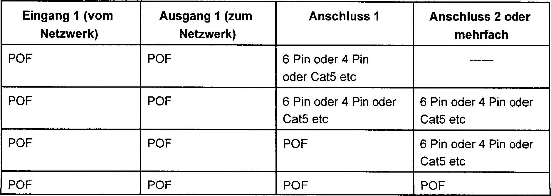 DE29924725U1 - Kombination aus einem Netzstecker und einem digitalen ...