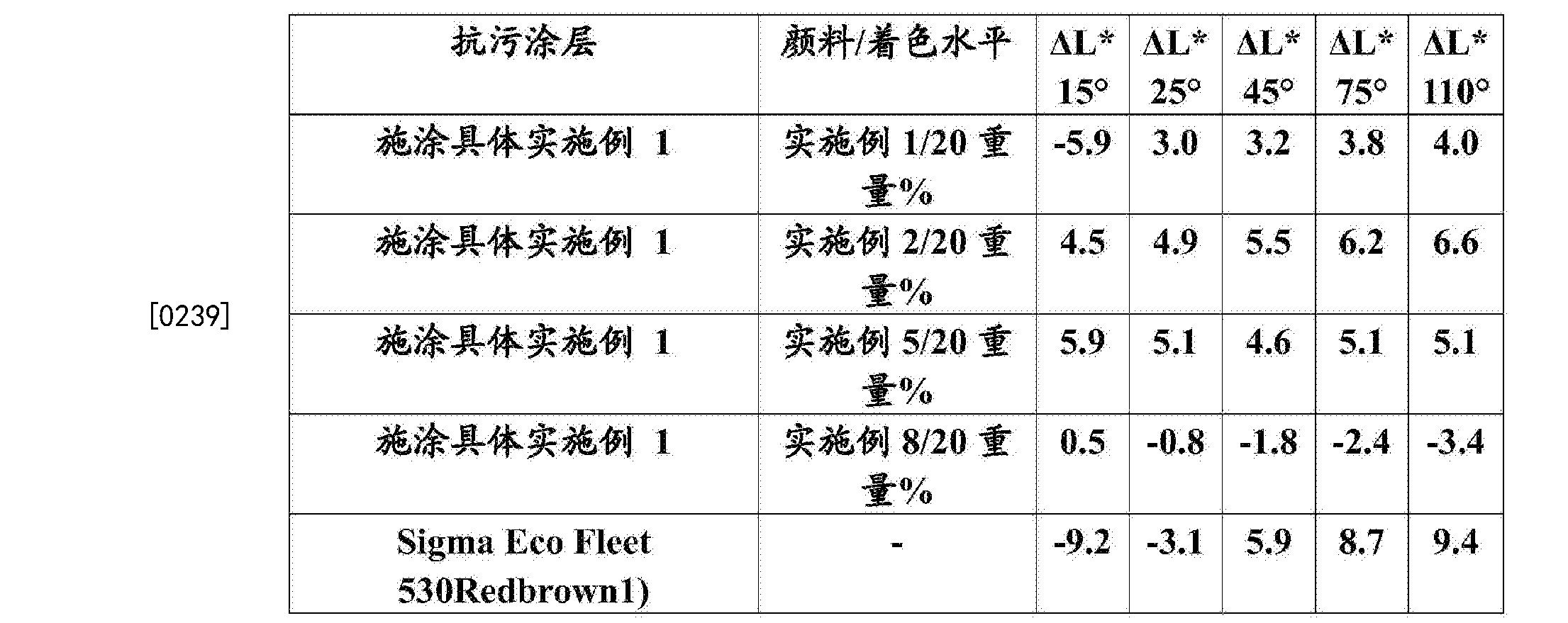 Figure CN104271676BD00232