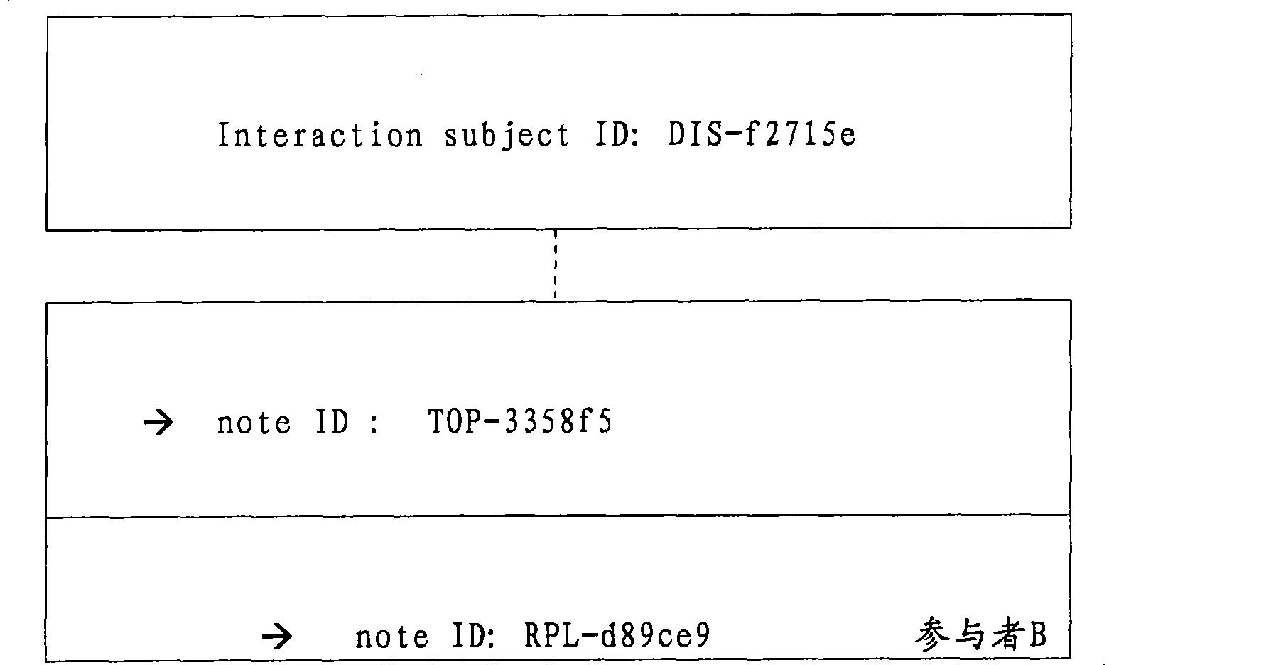 Figure CN101938430BD00111