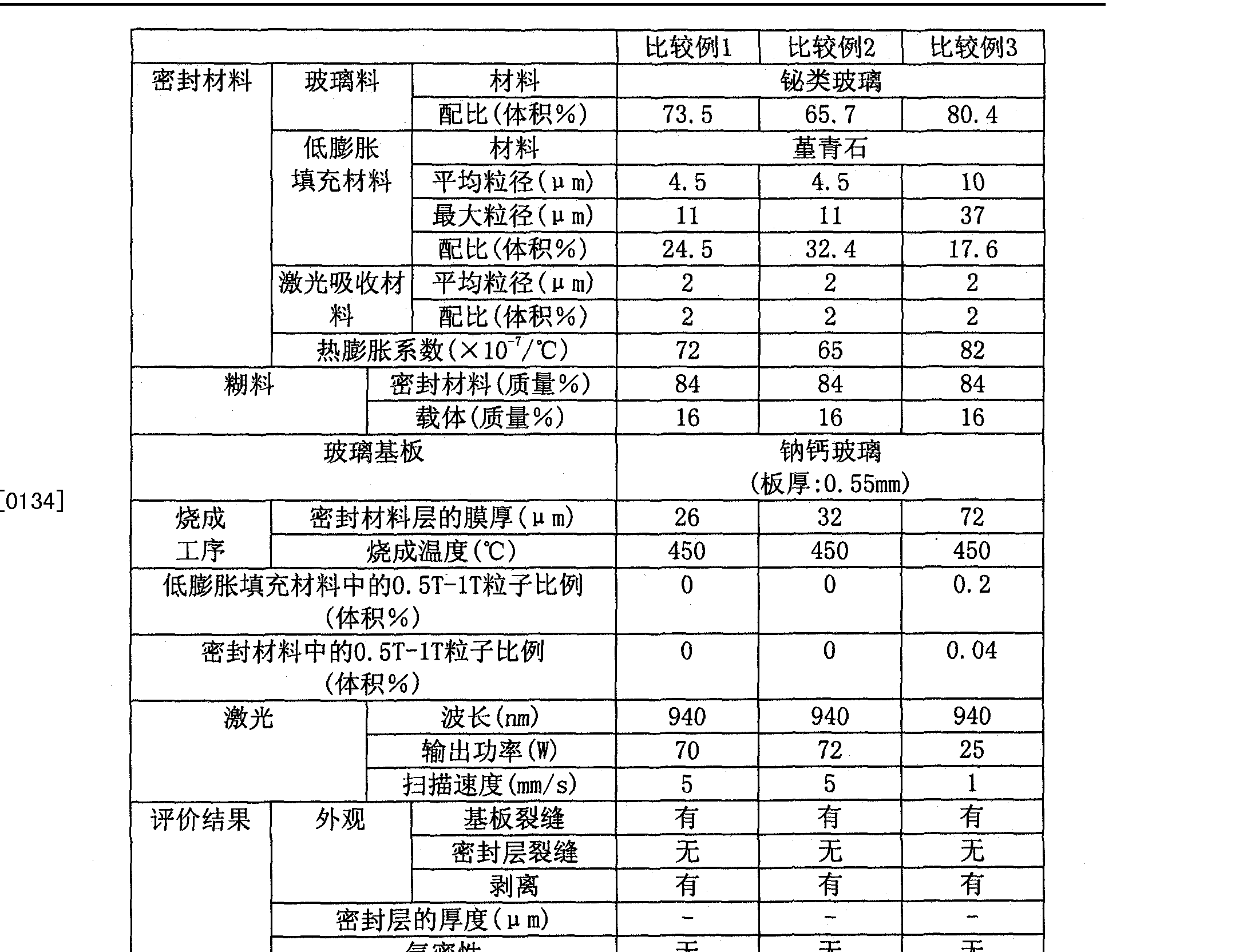 Figure CN102224115AD00221