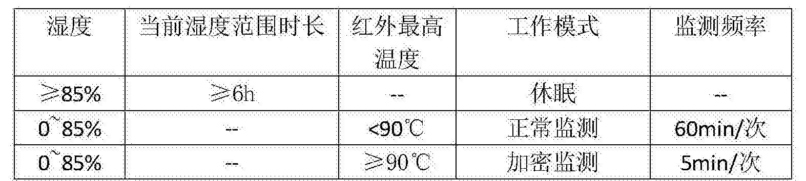 Figure CN105698848BD00081