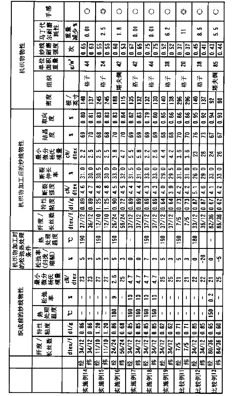 Figure CN103038403BD00201