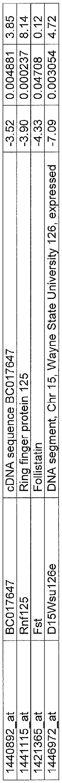 WO2014167338A1 - Roseburia flagellin and immune modulation