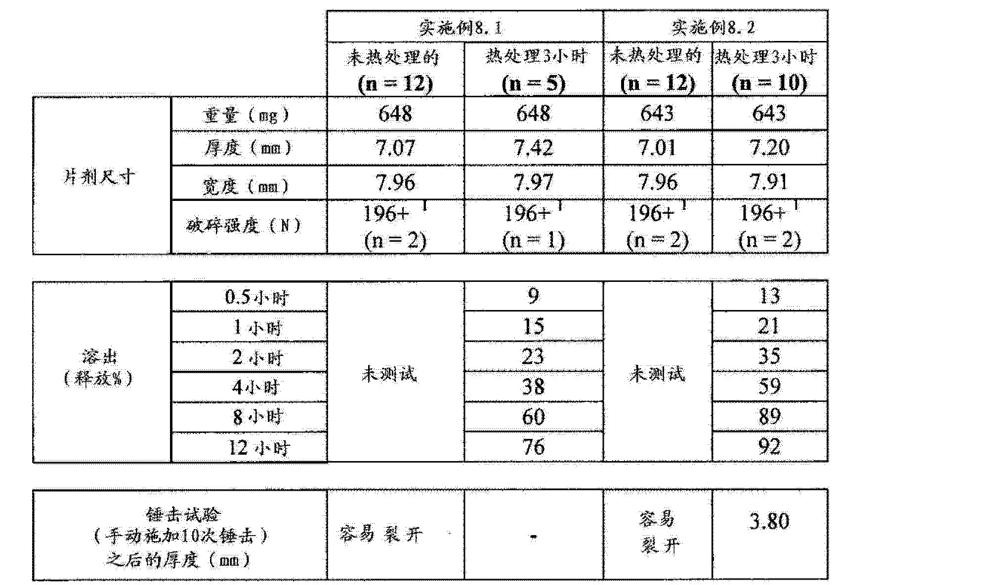 Figure CN102657630AD00751