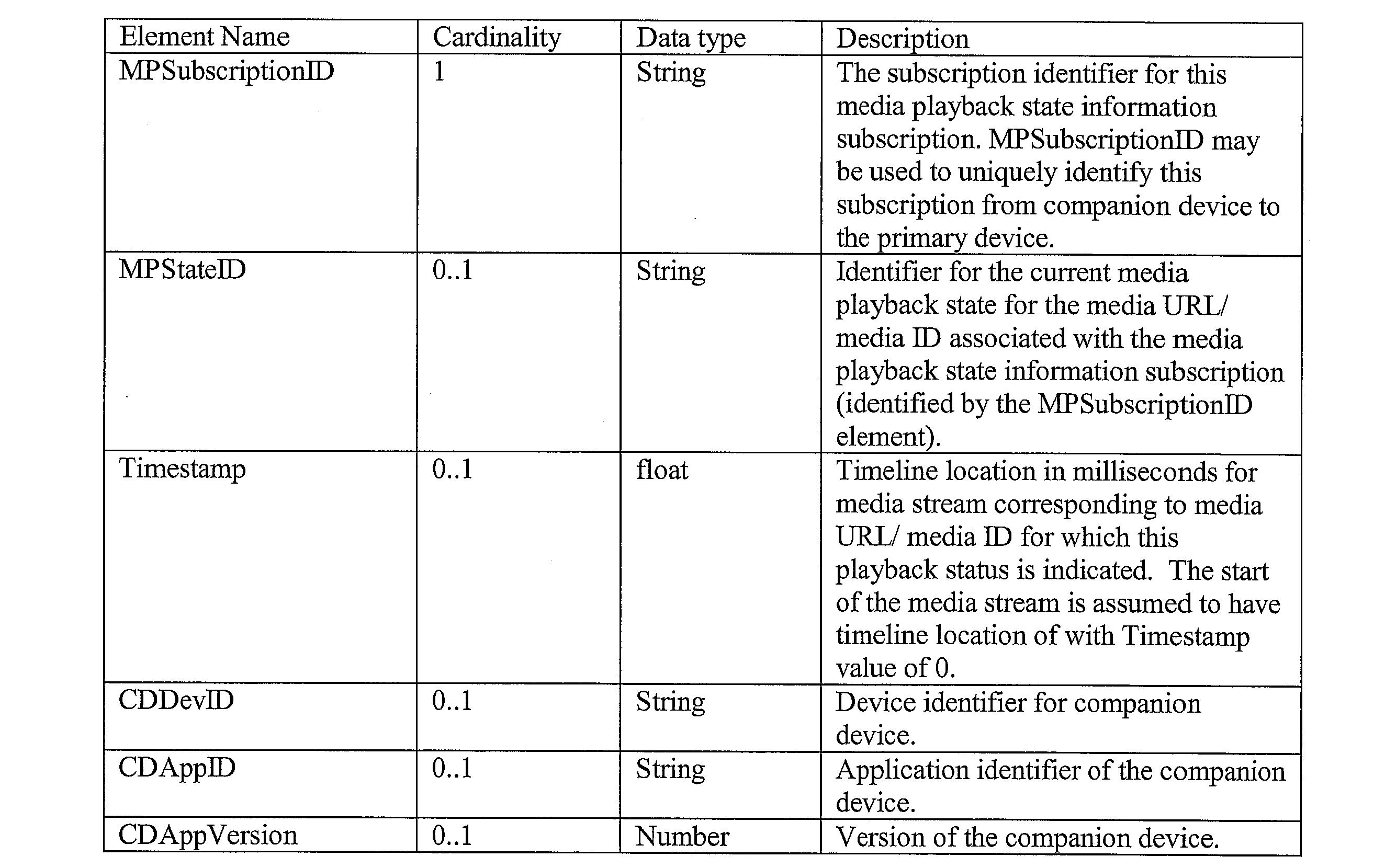 Figure JPOXMLDOC01-appb-I000103