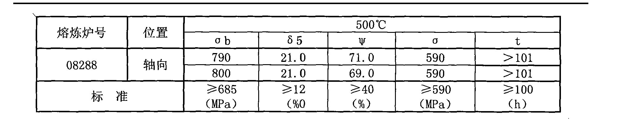 Figure CN101693279BD00091