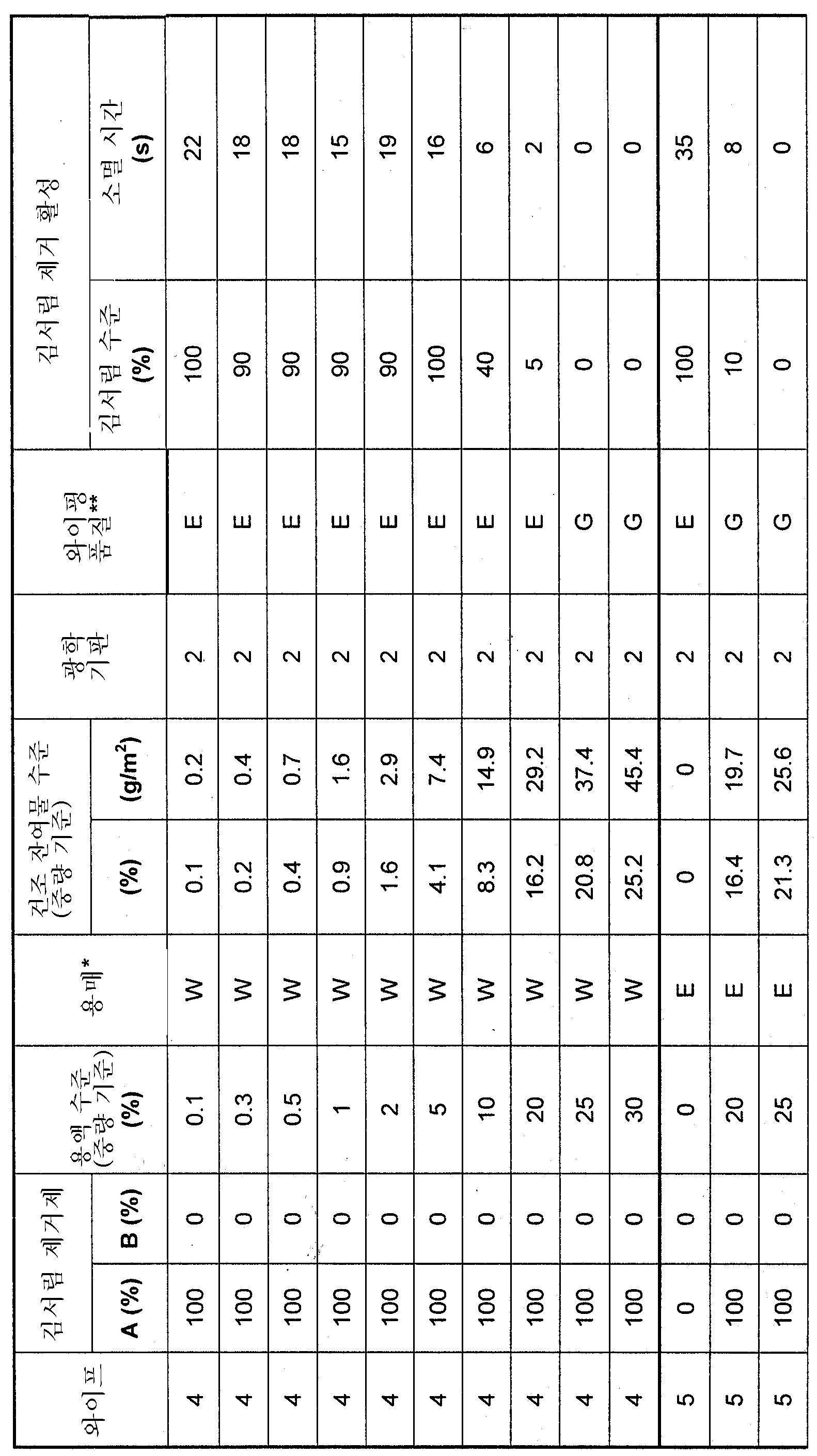 Figure 112006072920516-pct00008