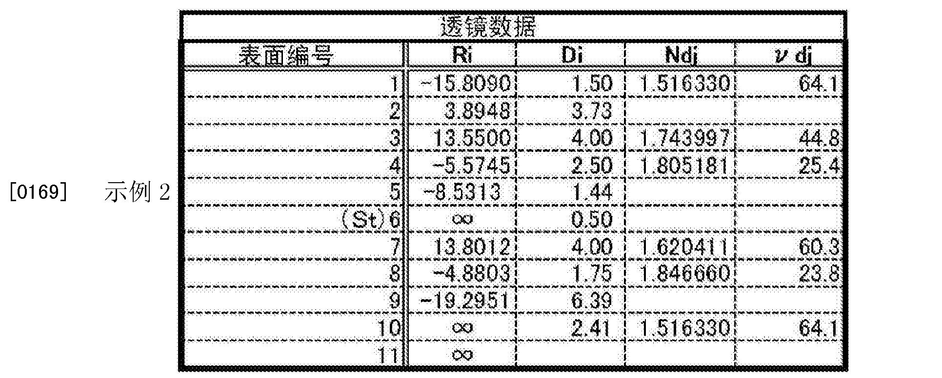 Figure CN103765279BD00151