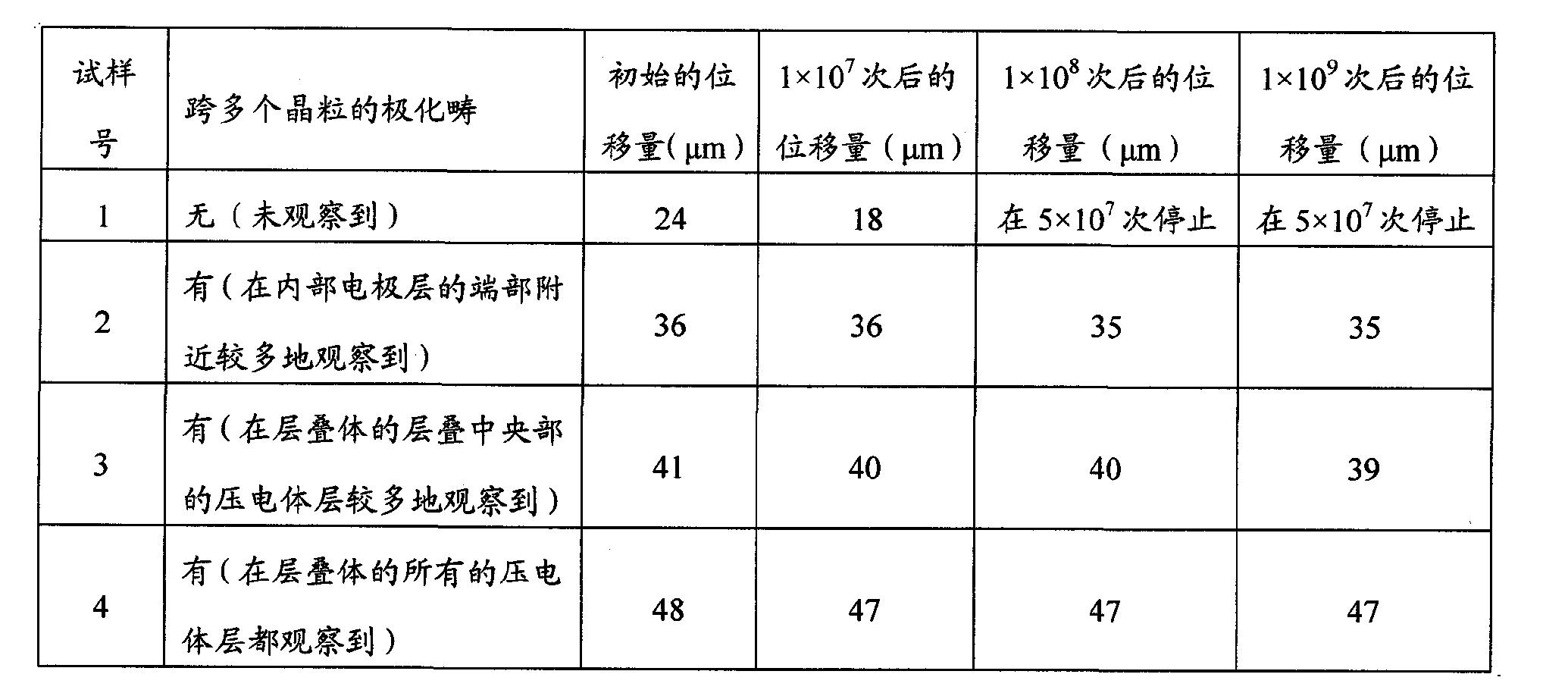 Figure CN102132433BD00101