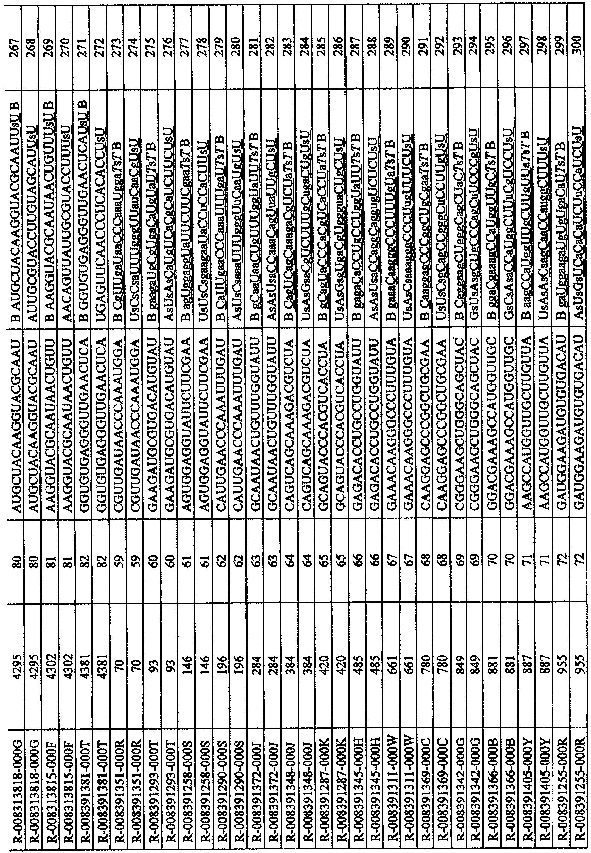 Figure imgb0084