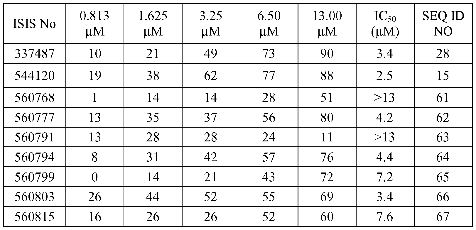Figure imgf000145_0002