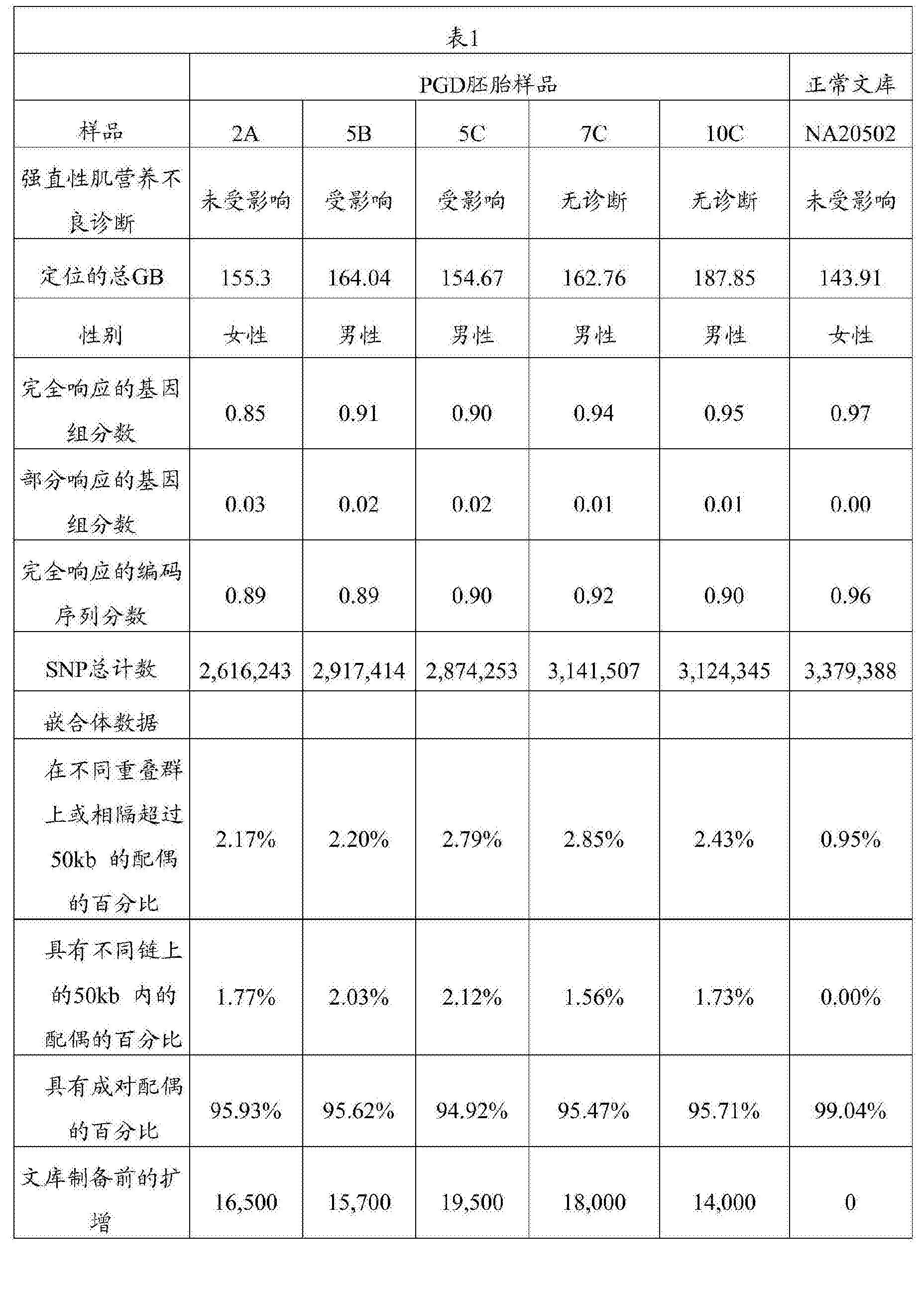 Figure CN103843001BD00591