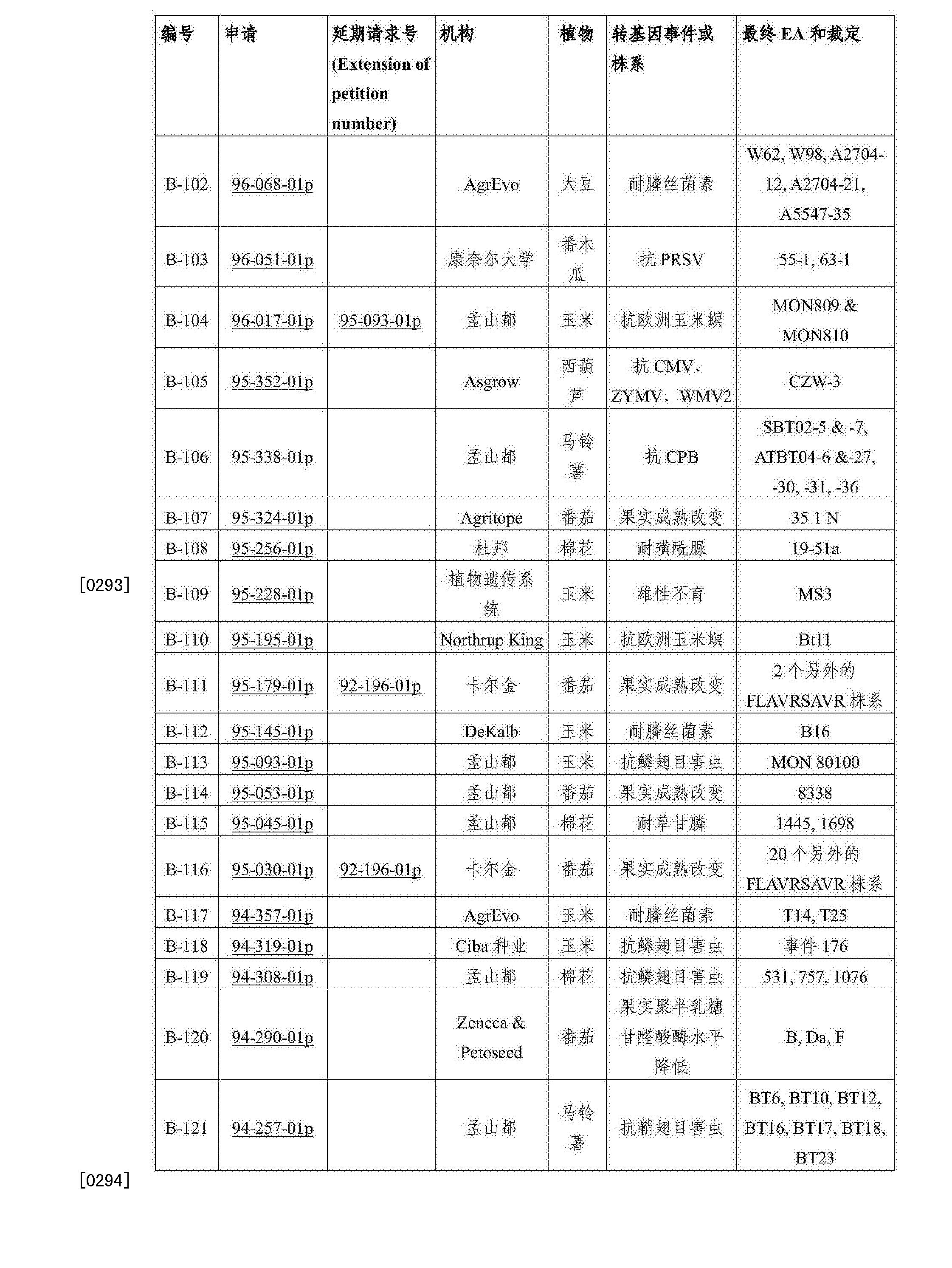 Figure CN103717076BD00521