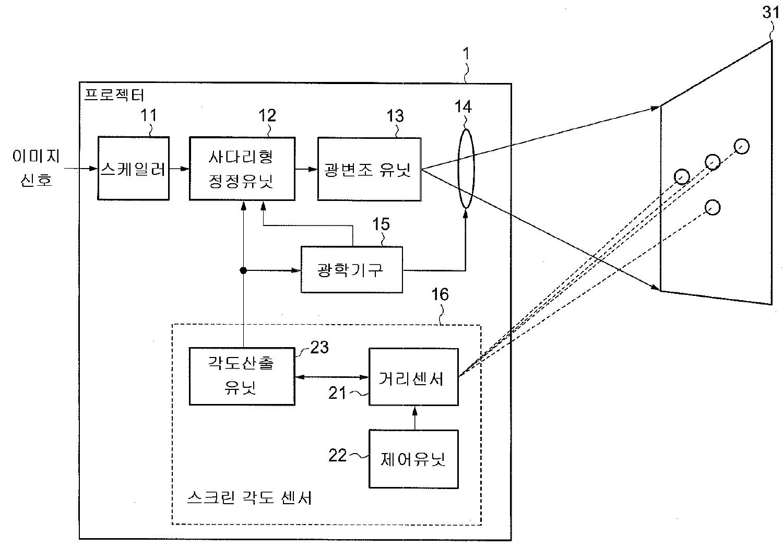 Figure R1020067000923