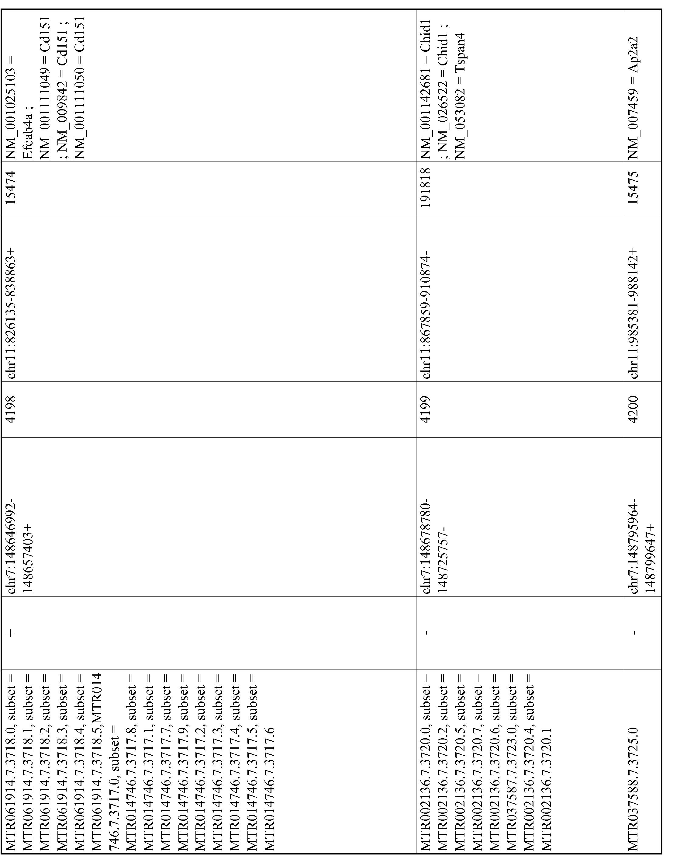 Figure imgf000795_0001