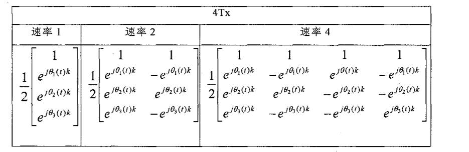Figure CN101558642BD00142
