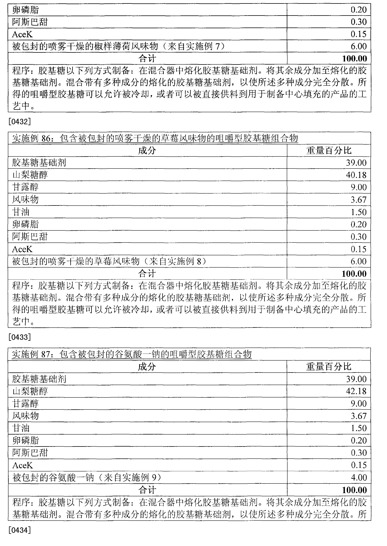 Figure CN101179944BD01011