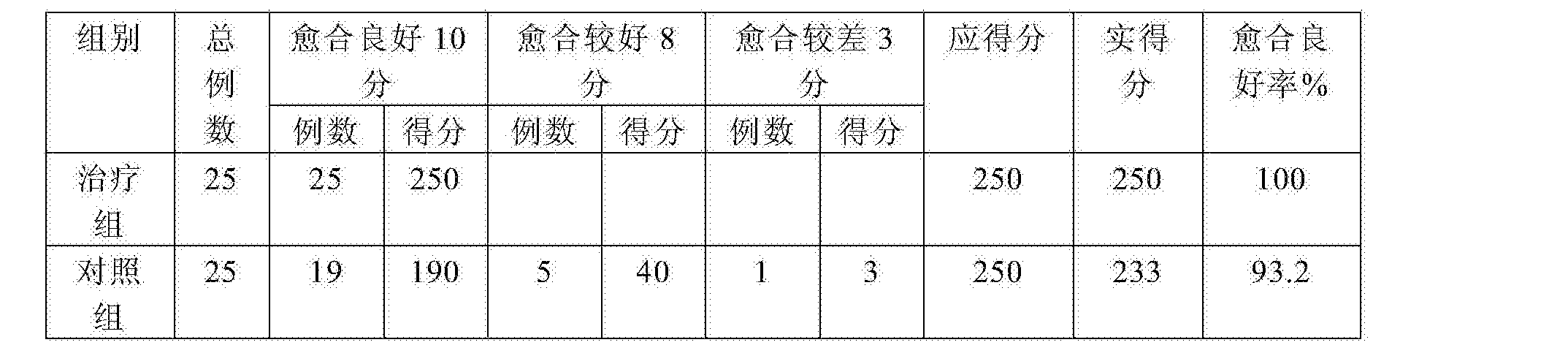 Figure CN105833279AD00131
